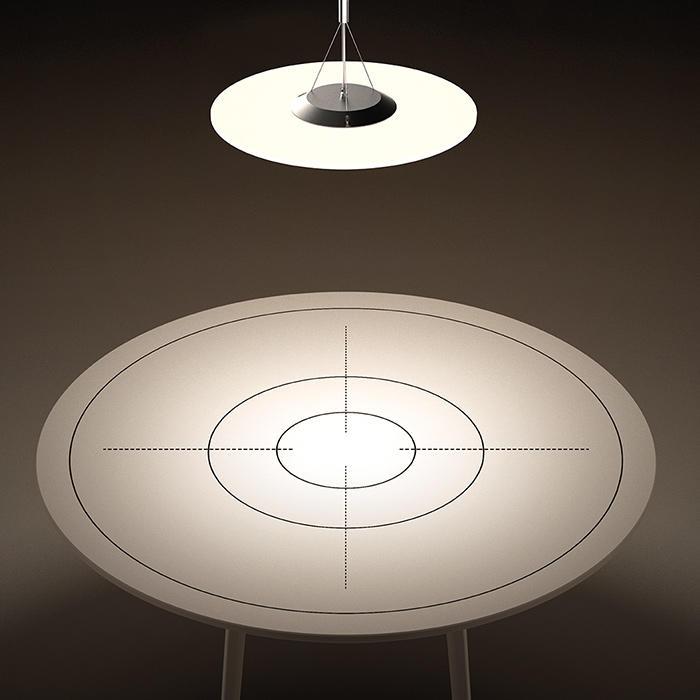 Round Clear LED Panel Lamp Led Light Round Panel